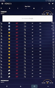 screenshot of Foreca Weather version Varies with device