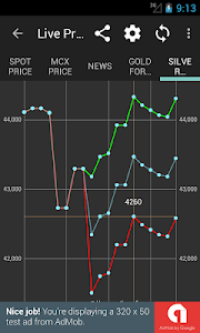 screenshot of India Daily Gold Silver Price version Varies with device