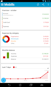 screenshot of Mobills Finance Manager version 2.0.15.05.18