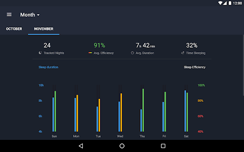 screenshot of Runtastic Sleep Better: Sleep Cycle & Smart Alarm version Varies with device